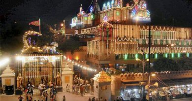 Population of Mathura